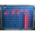 安全生產計時牌電子看板參數看板工業管理看板