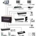 江门开平安防监控系统,开平弱电监控工程