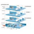 中山综合布线,网络布线系统,江门楼宇布线