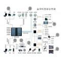佛山综合布线系统,网络综合布线,珠海布线工程