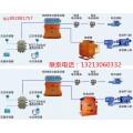 低價處理KSZJ-PC水泵在線監控系統