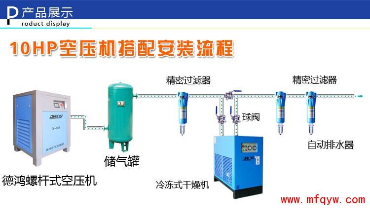 7.5kw德鸿螺杆式空压机/干燥机/精密过滤器