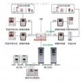 江门可视对讲系统,江门楼宇对讲设备,开平楼宇智能化系统