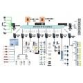中山酒店智能化工程,中山智能停车场系统,酒店安防监控工程