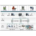 陕西亚川智能西安厂家办公建筑和大型公共建筑能耗监测系统