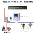 在线式六氟化硫气体泄漏报警器系统SF6专用探头