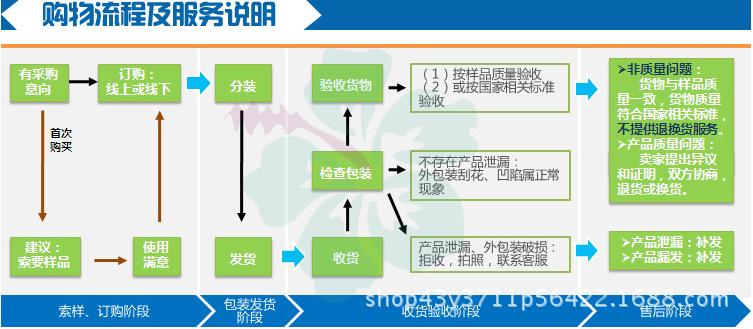 盐酸苯海拉明147-24-0  原料用途及市场情况