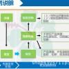 盐酸苯海拉明147-24-0  原料用途及市场情况0