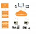 浙江省智慧安全用电云平台已正式上线-安科瑞 崔庭宇