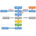 供应企业管理软件(图)