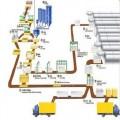 加气混凝土设备生产厂家