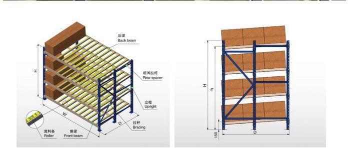 流利式貨架 上海流利式貨架廠家