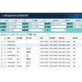 智能倉儲管理系統_RF倉儲管理系統
