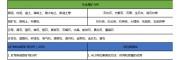 福安锑矿石检测分析,铜矿石检测分析