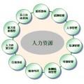 北京人力资源公司转让
