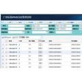 WMS项目管理系统_WMS信息化管理流程
