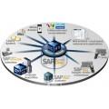 SAP企业进销存软件 SAP进销存ERP供应商北京达策