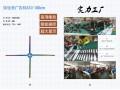 合肥3D全息风扇广告机/星米互动sell/3D全息风扇广告机