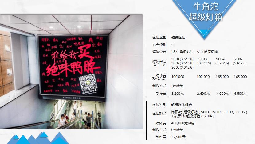 济南地铁灯箱广告/狼界传播sell/长春地铁灯箱广告