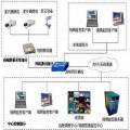 重慶野外防火視頻監控系統價格