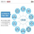 南山网络安全管理软件远程控制