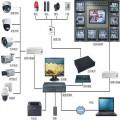 野外智能防火监控系统多少钱