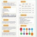 深圳失业人员创业补贴优势报价,场地租金补贴新价格
