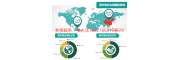 2020上海化工展-2020第十二届上海化工展