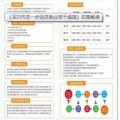 深圳失业人员创业补贴选创汇云深圳大学生创业补贴,服务好