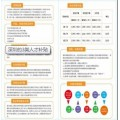 深圳大学生创业补贴各地好的深圳初创补贴